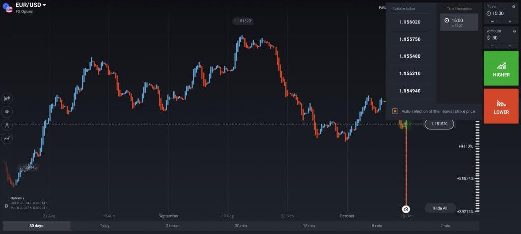 simulazione di un trading con le opzioni fx